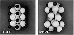 Диоксид титана рутильной и анатазной формы