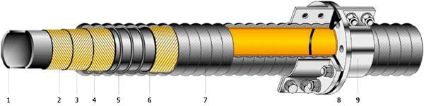 Конструкция резинового трубопровода SIGMA